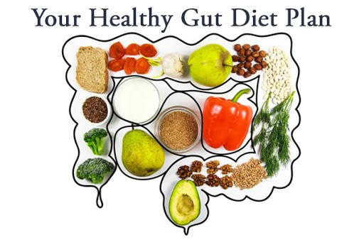 Do's/Don'ts & Diet Chart For Psoriasis, Weight Loss & Gut Health…